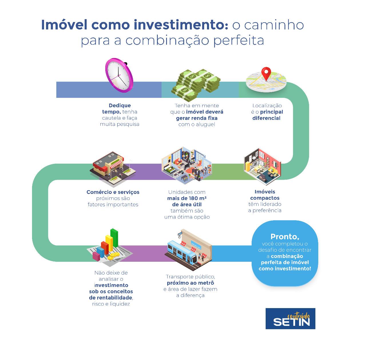 Infografico_imov_investimento